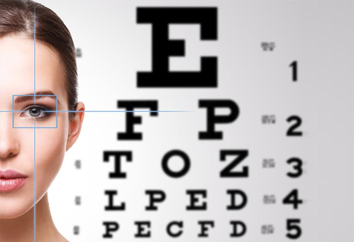 2d9f9982897 Eye Examination - Nicolaides Opticians Ltd